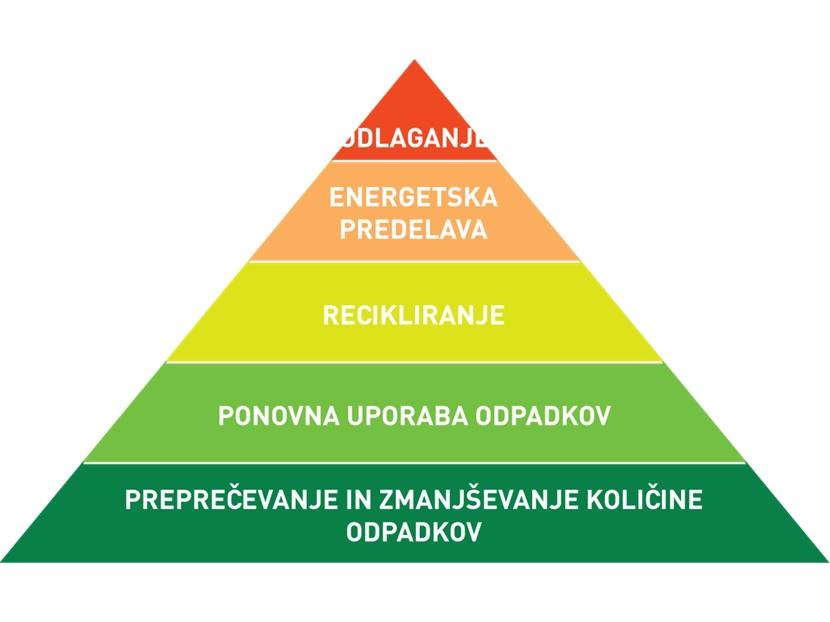 lestvica2.jpg