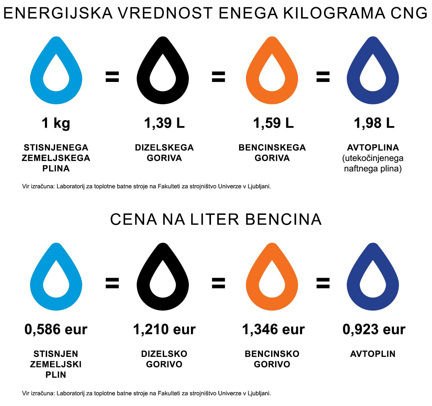 energijska_vrednost.png