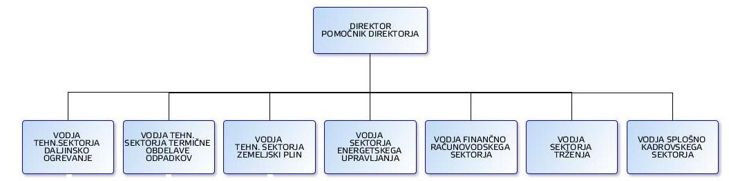 shema_organizacija_energetika.jpg