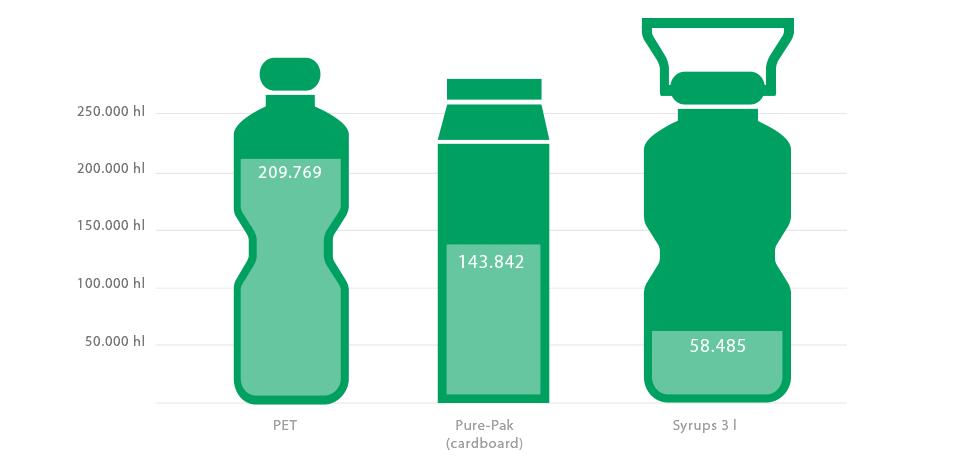 infografika1_en-1.png
