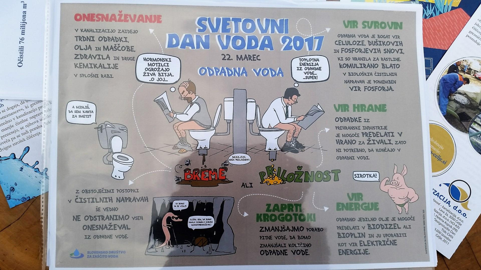 Svetovni_dan_vode_22.3_13_Large.jpg