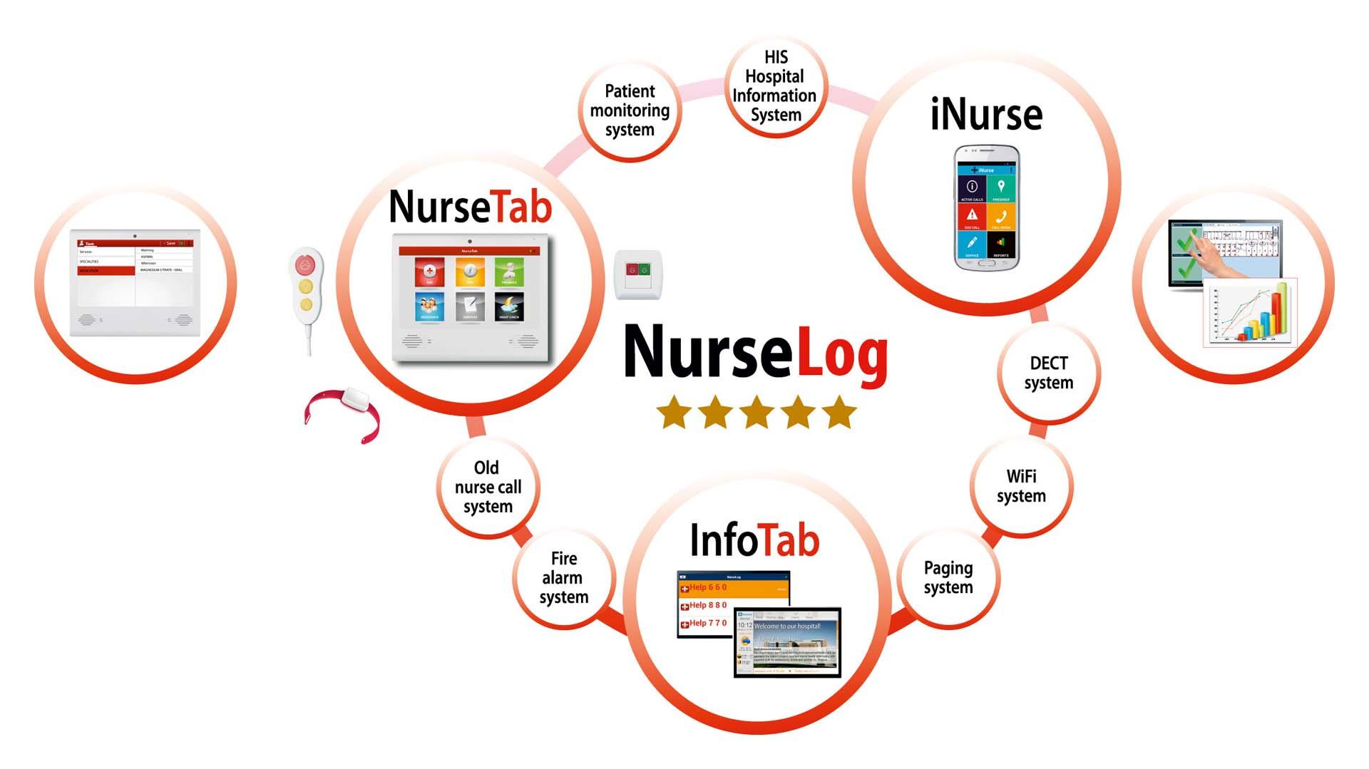 NurseLog-circle-en.jpg