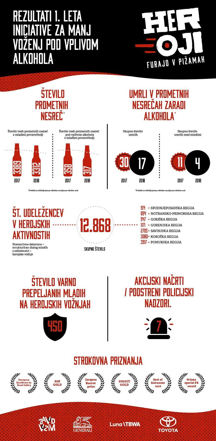 HEROJI_2018_infografika_final_splet2-1.jpg