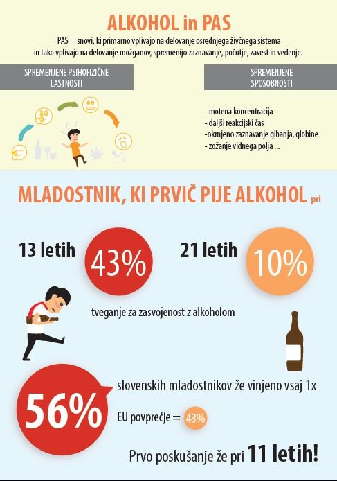 LAS_brosura_Alkohol_PAS.jpg