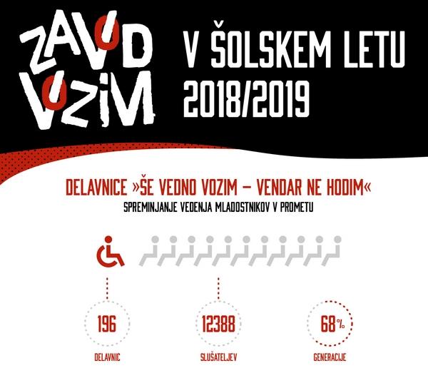 ZAVOD_VOZIM_INFOGRAFIKA_2018-2019-01-SVVNH.jpg