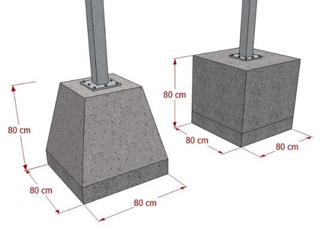 Kolesarnice- točkovni betonski temelj