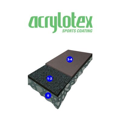 PODLAGA-SPORT-AKRIL-DECO-ACRYLOTEX-01.jpg